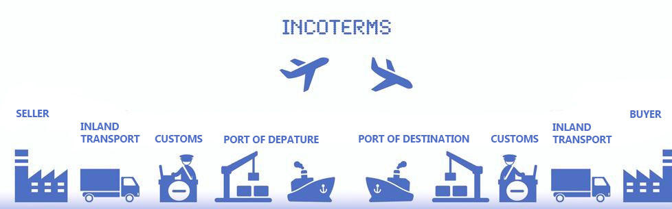 incoterms br export usa we care about your cargo